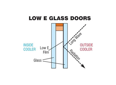 DOUBLE LAYERS OF ENERGY SAVING LOW E GLASS